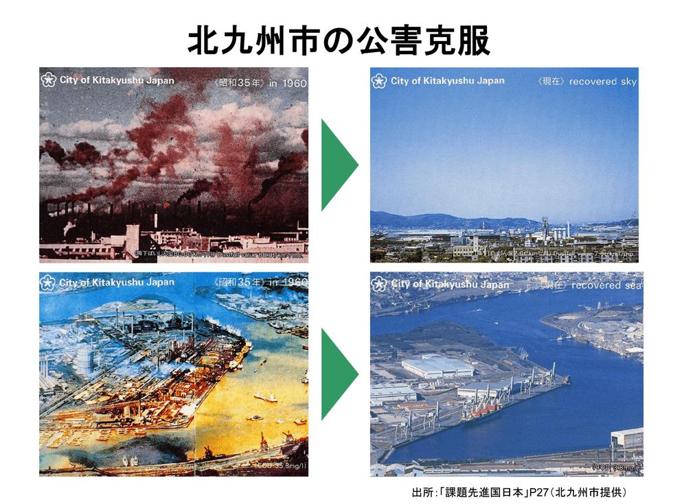 高度経済成長期のすさまじい公害を日本は見事に克服!