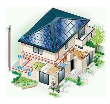これからは「エネルギーを生み出す家」の時代