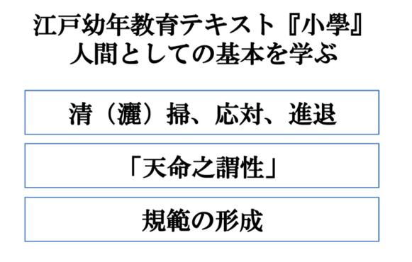 人間としての基本を学ぶ江戸期幼年教育テキスト