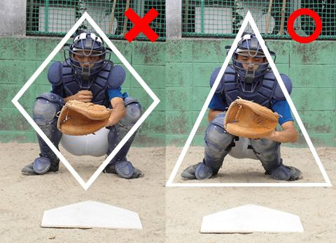 三角形をイメージして構えをつくろう
